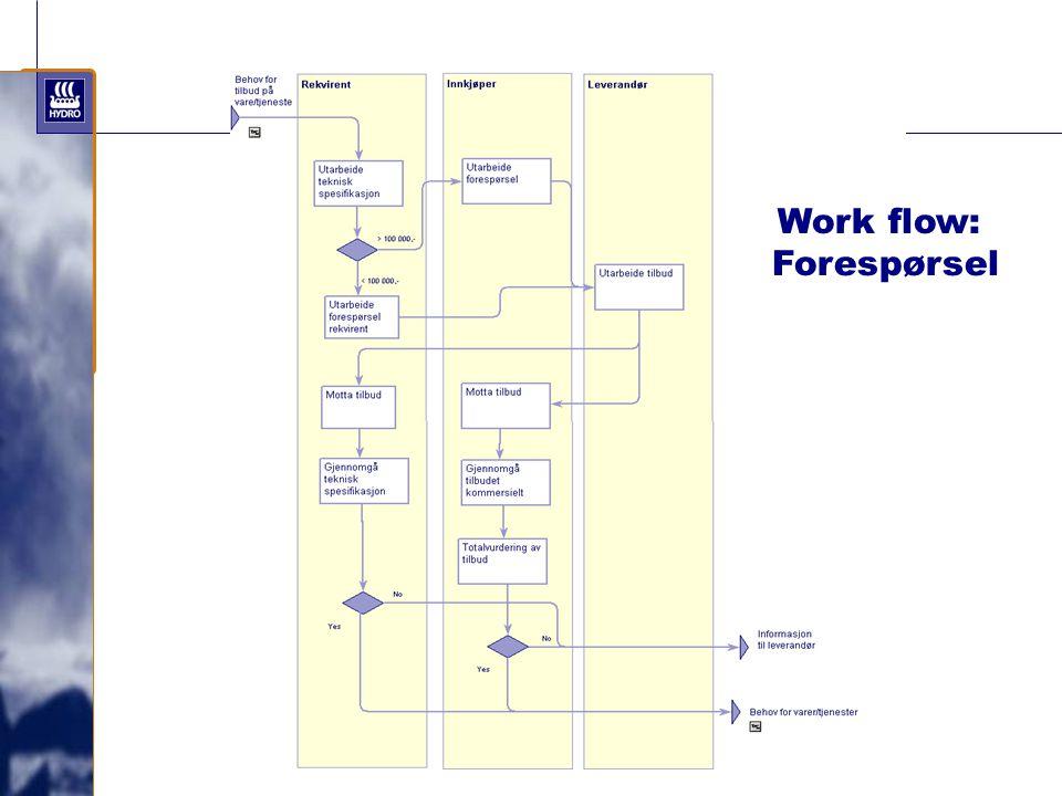 Work flow: Forespørsel