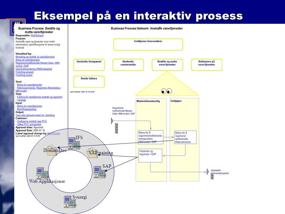Eksempel på en interaktiv prosess