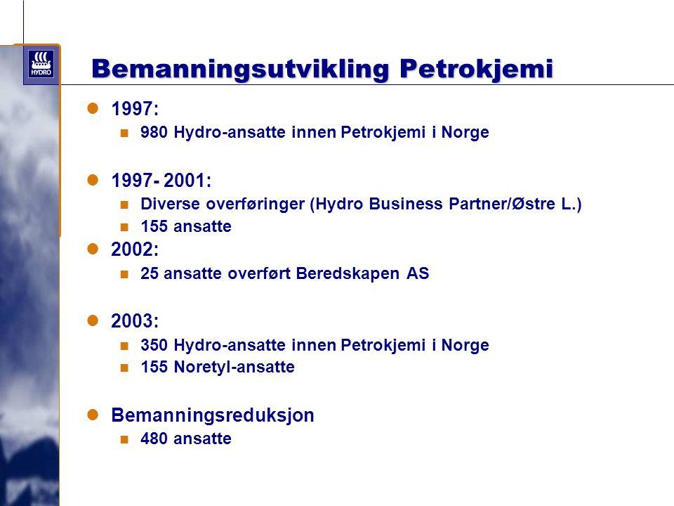 Bemanningsutvikling Petrokjemi