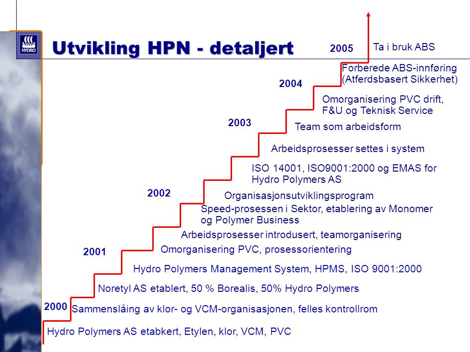 Utvikling HPN - detaljert