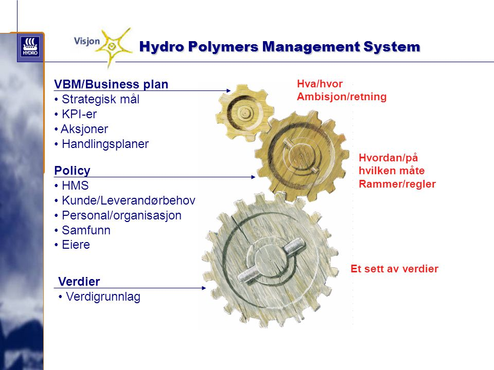 Hydro Polymers Management System