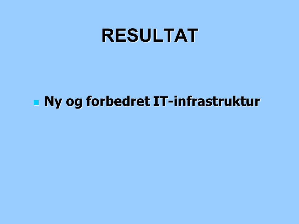 RESULTAT Ny og forbedret IT-infrastruktur