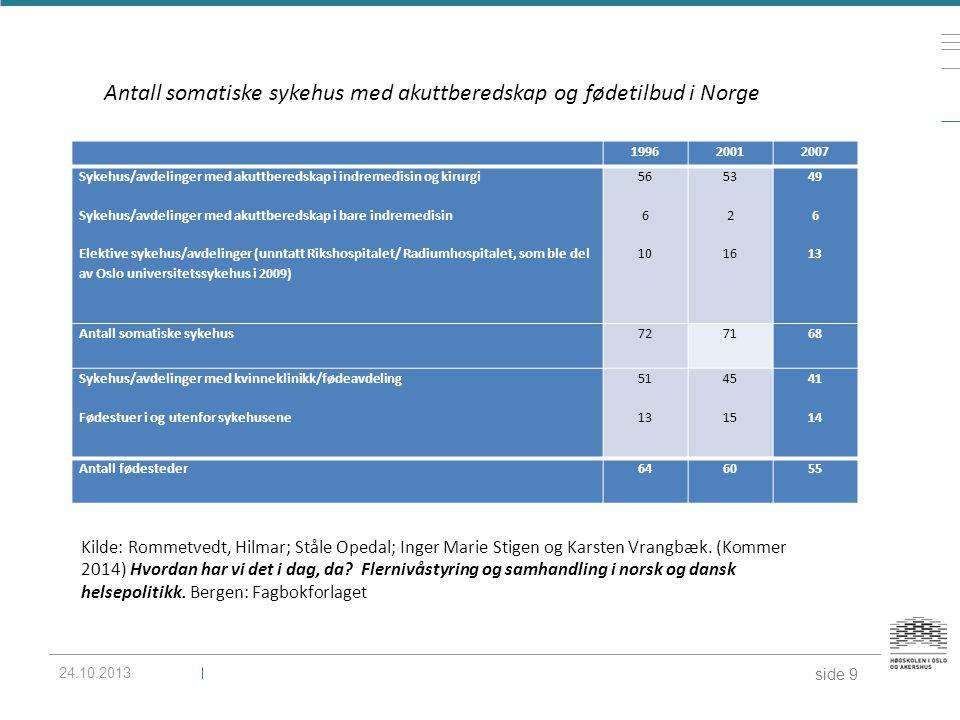 Antall somatiske sykehus med akuttberedskap og fødetilbud i Norge