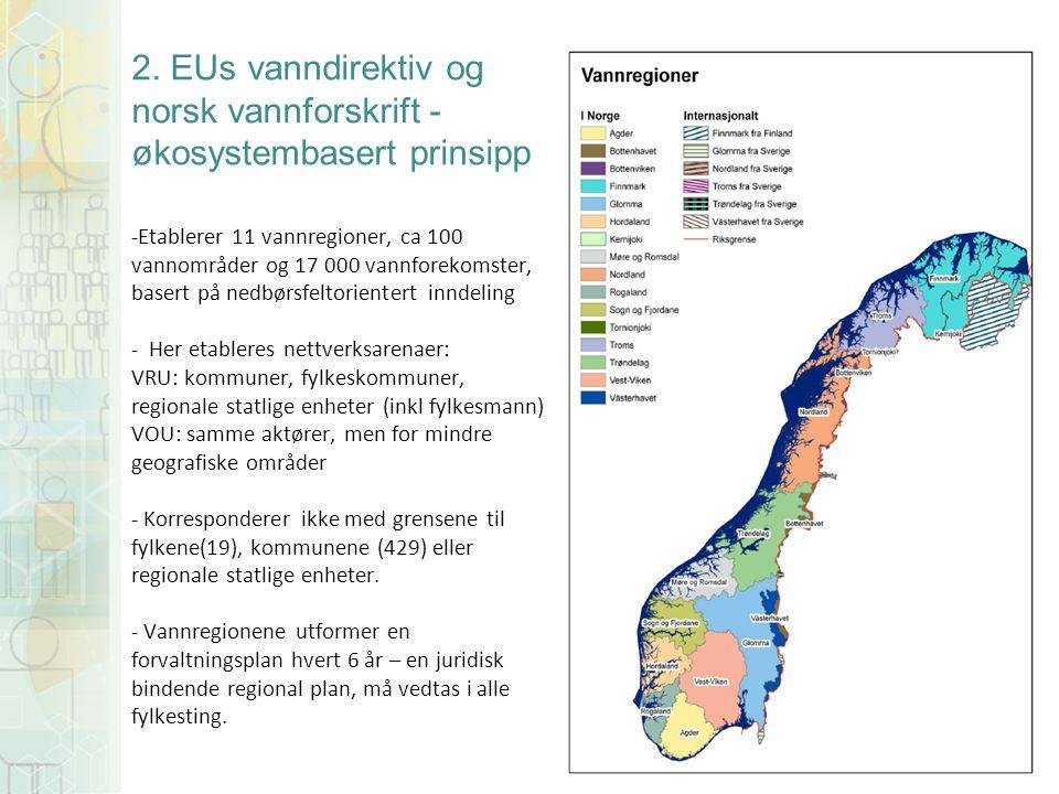 2. EUs vanndirektiv og norsk vannforskrift - økosystembasert prinsipp -Etablerer 11 vannregioner, ca 100 vannområder og 17 000 vannforekomster, basert på nedbørsfeltorientert inndeling - Her etableres nettverksarenaer: VRU: kommuner, fylkeskommuner, regionale statlige enheter (inkl fylkesmann) VOU: samme aktører, men for mindre geografiske områder - Korresponderer ikke med grensene til fylkene(19), kommunene (429) eller regionale statlige enheter. - Vannregionene utformer en forvaltningsplan hvert 6 år – en juridisk bindende regional plan, må vedtas i alle fylkesting.