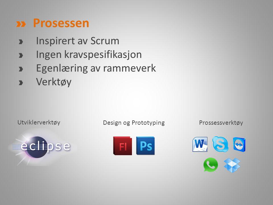 Prosessen Inspirert av Scrum Ingen kravspesifikasjon