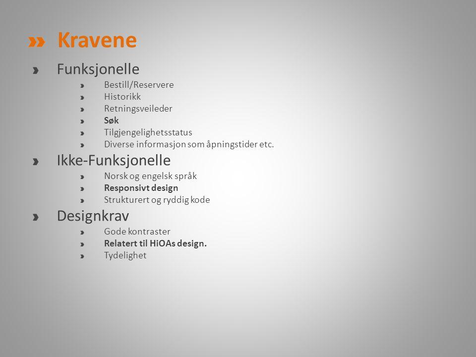 Kravene Funksjonelle Ikke-Funksjonelle Designkrav Bestill/Reservere