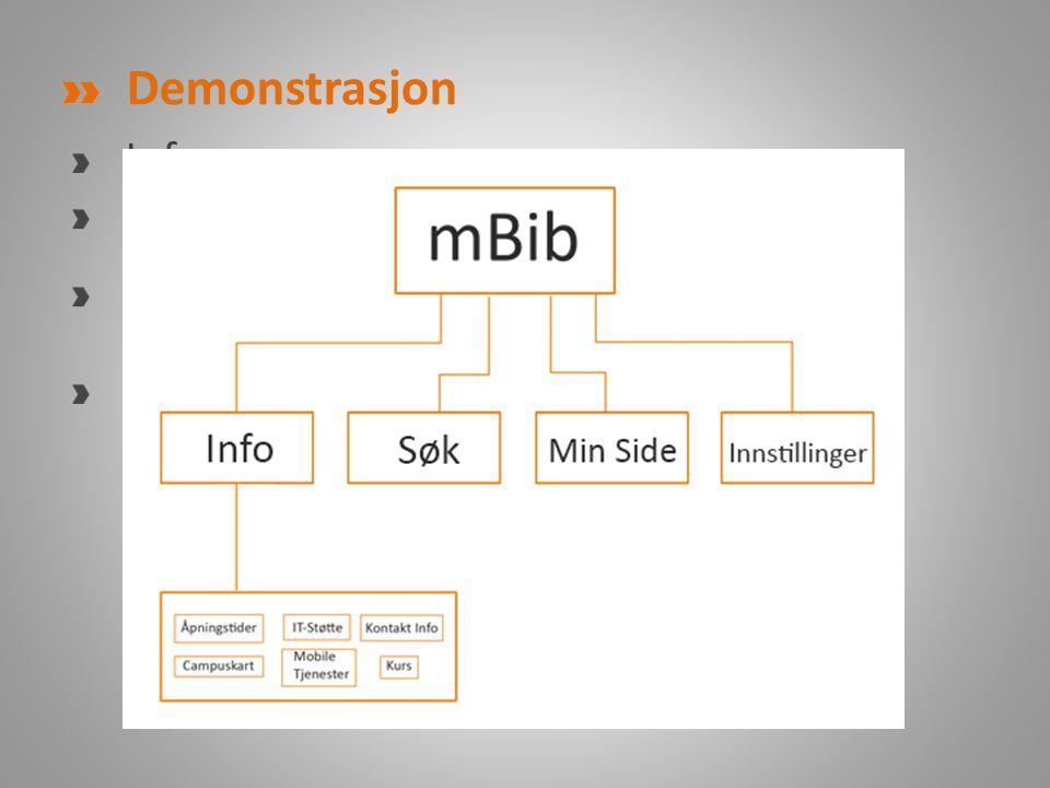 Demonstrasjon Info Søk Min side Innstillinger /ask2/json/result.jsp