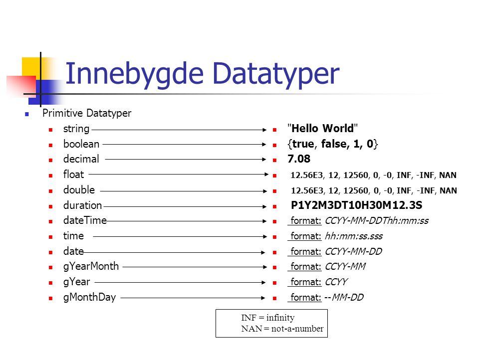 Innebygde Datatyper Primitive Datatyper string boolean decimal float
