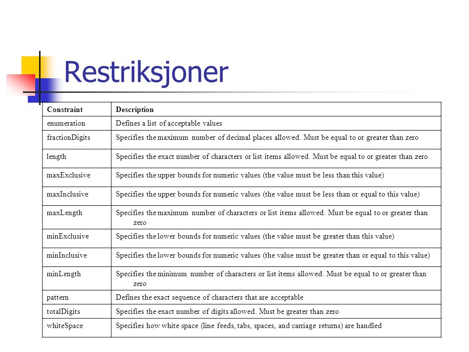 Restriksjoner Constraint Description enumeration