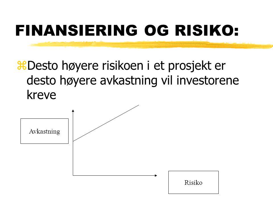 FINANSIERING OG RISIKO: