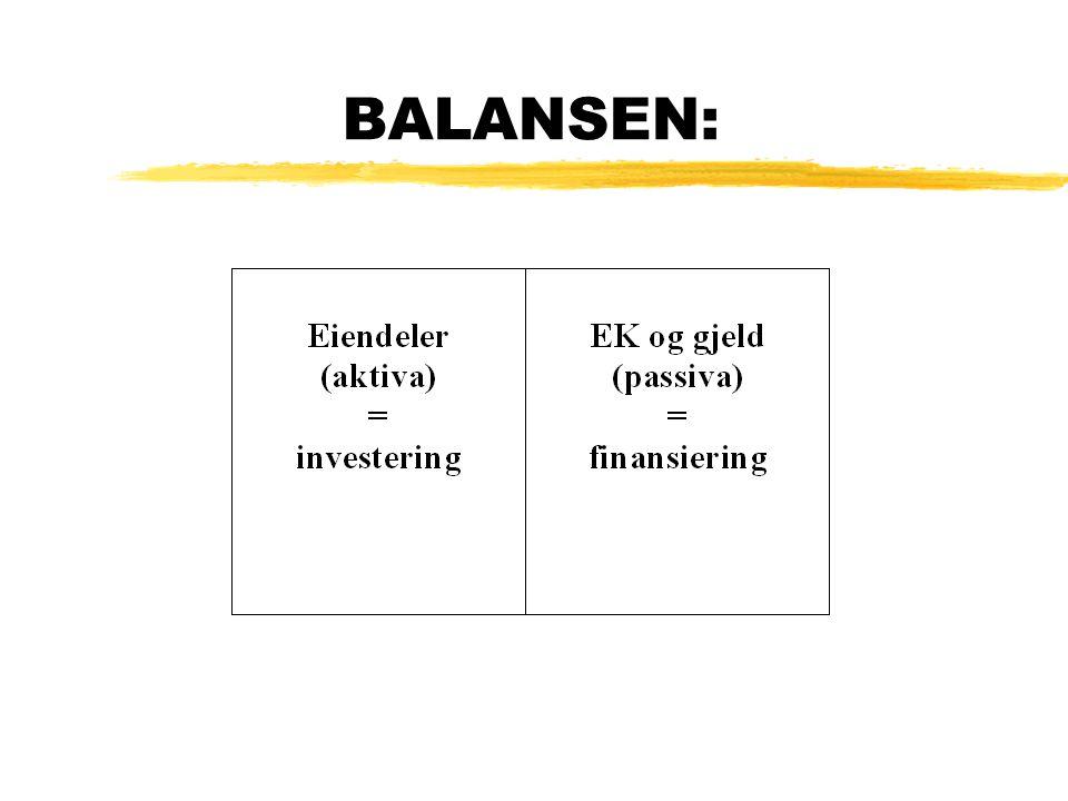BALANSEN: