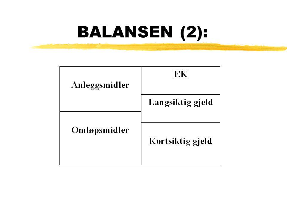 BALANSEN (2):