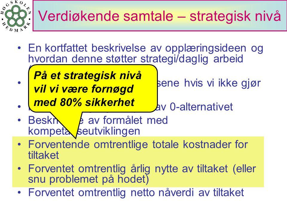 Verdiøkende samtale – strategisk nivå
