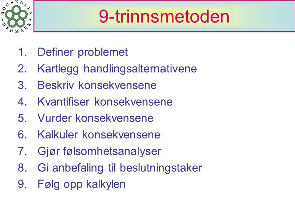 9-trinnsmetoden Definer problemet Kartlegg handlingsalternativene