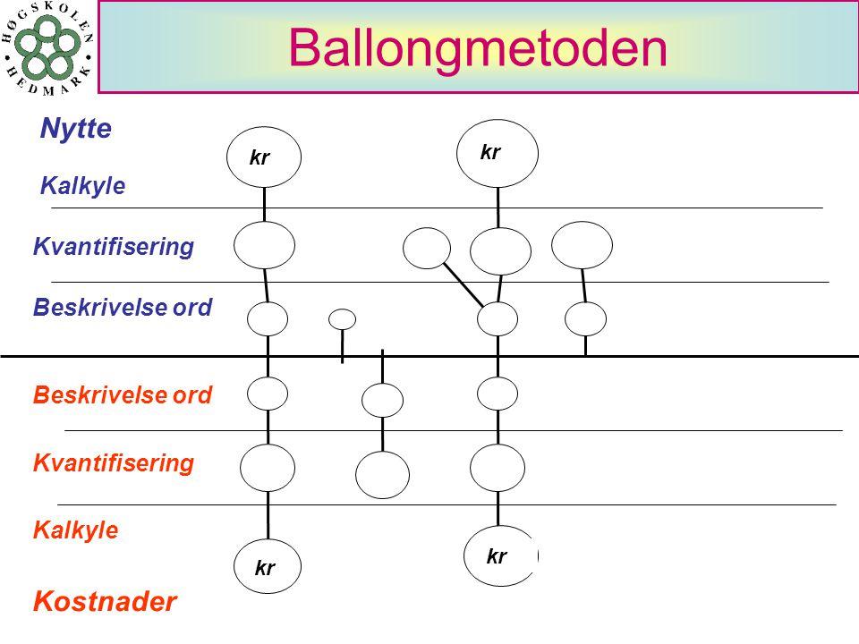 Ballongmetoden Nytte Kostnader Kalkyle Kvantifisering Beskrivelse ord
