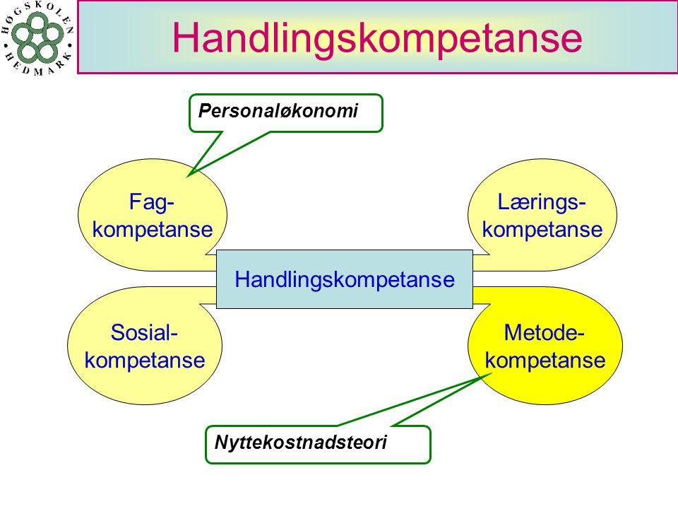 Handlingskompetanse Fag- kompetanse Lærings- kompetanse