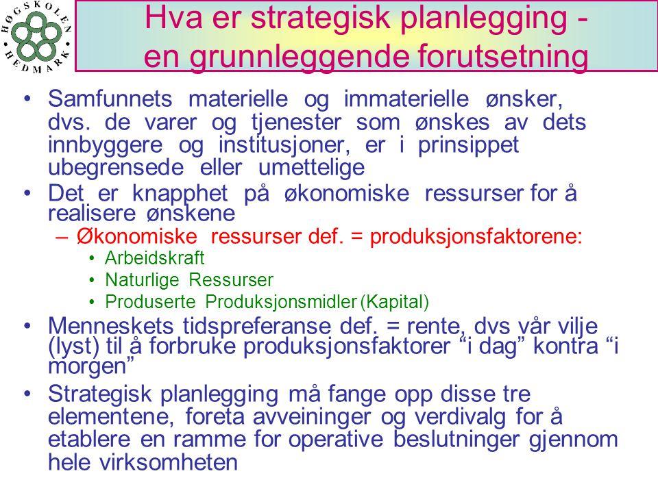 Hva er strategisk planlegging - en grunnleggende forutsetning