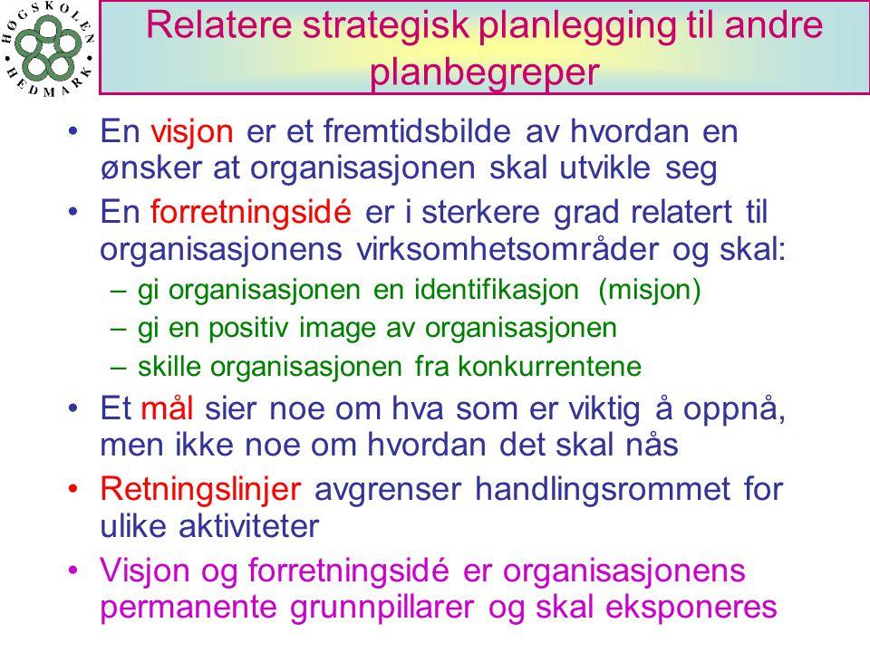 Relatere strategisk planlegging til andre planbegreper