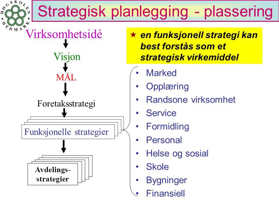 Strategisk planlegging - plassering