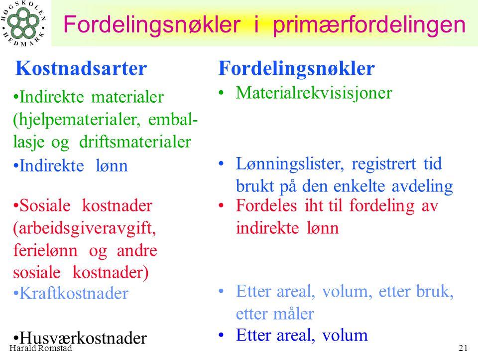 Fordelingsnøkler i primærfordelingen