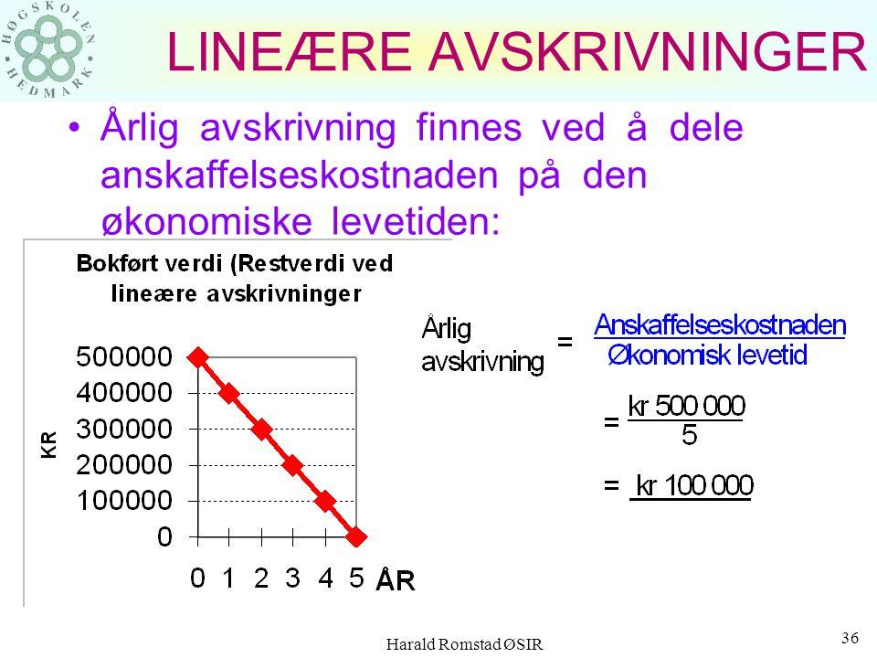LINEÆRE AVSKRIVNINGER