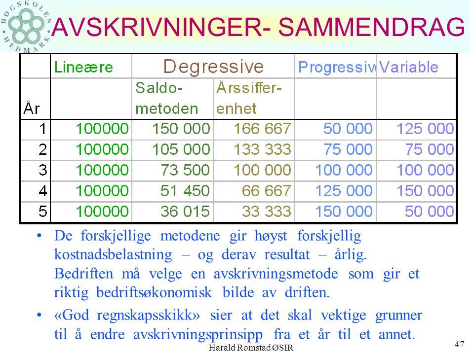 AVSKRIVNINGER- SAMMENDRAG