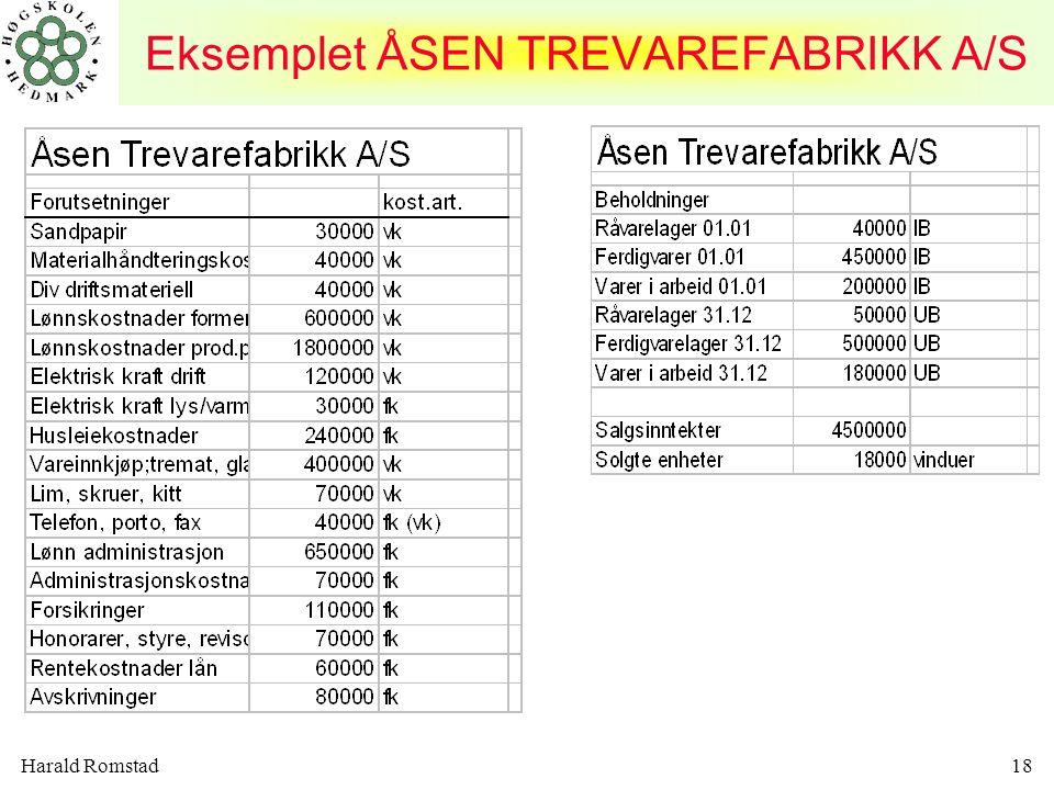 Eksemplet ÅSEN TREVAREFABRIKK A/S
