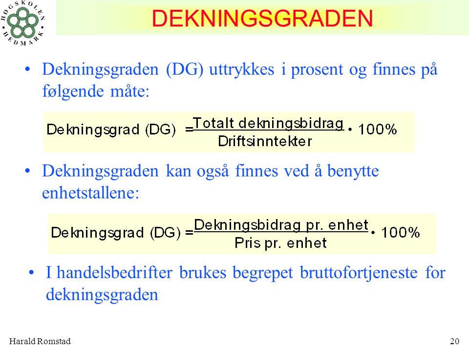 DEKNINGSGRADEN Dekningsgraden (DG) uttrykkes i prosent og finnes på følgende måte: Dekningsgraden kan også finnes ved å benytte enhetstallene: