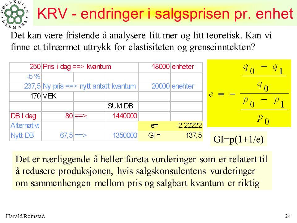 KRV - endringer i salgsprisen pr. enhet