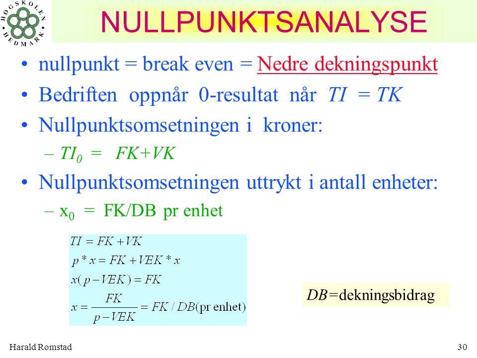 NULLPUNKTSANALYSE nullpunkt = break even = Nedre dekningspunkt