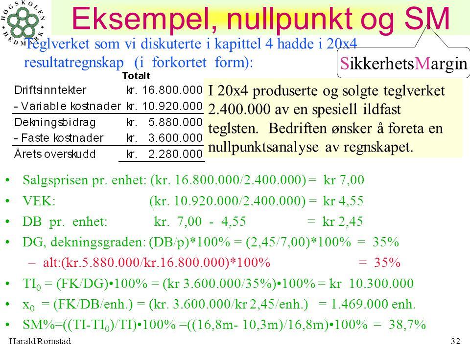 Eksempel, nullpunkt og SM