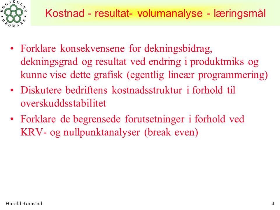 Kostnad - resultat- volumanalyse - læringsmål