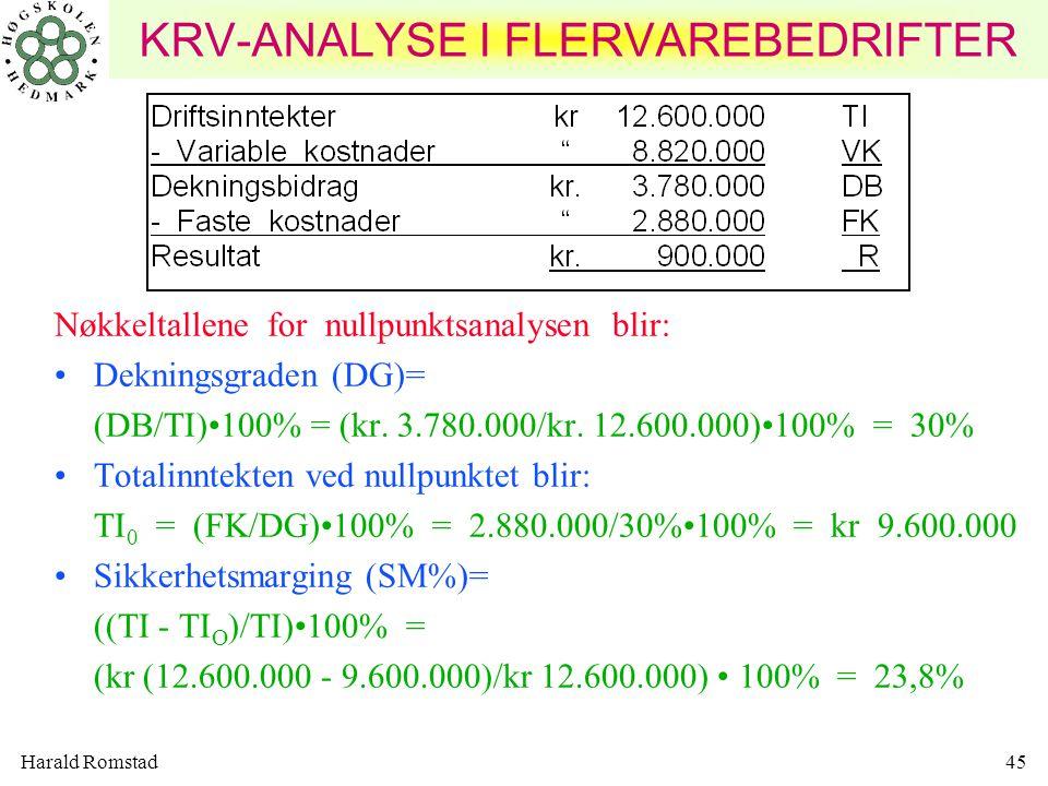 KRV-ANALYSE I FLERVAREBEDRIFTER