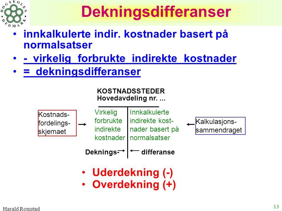 Dekningsdifferanser innkalkulerte indir. kostnader basert på normalsatser. - virkelig forbrukte indirekte kostnader.