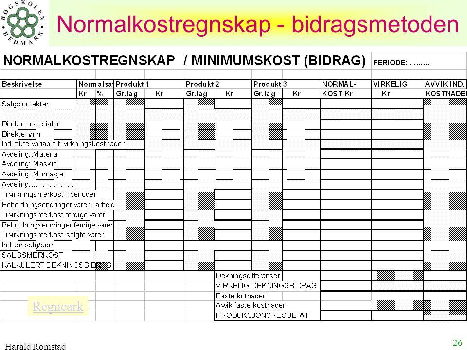 Normalkostregnskap - bidragsmetoden
