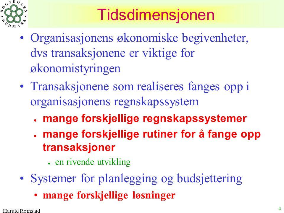 Tidsdimensjonen Organisasjonens økonomiske begivenheter, dvs transaksjonene er viktige for økonomistyringen.