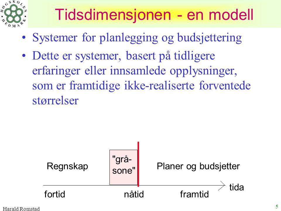 Tidsdimensjonen - en modell