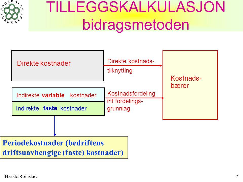 TILLEGGSKALKULASJON bidragsmetoden