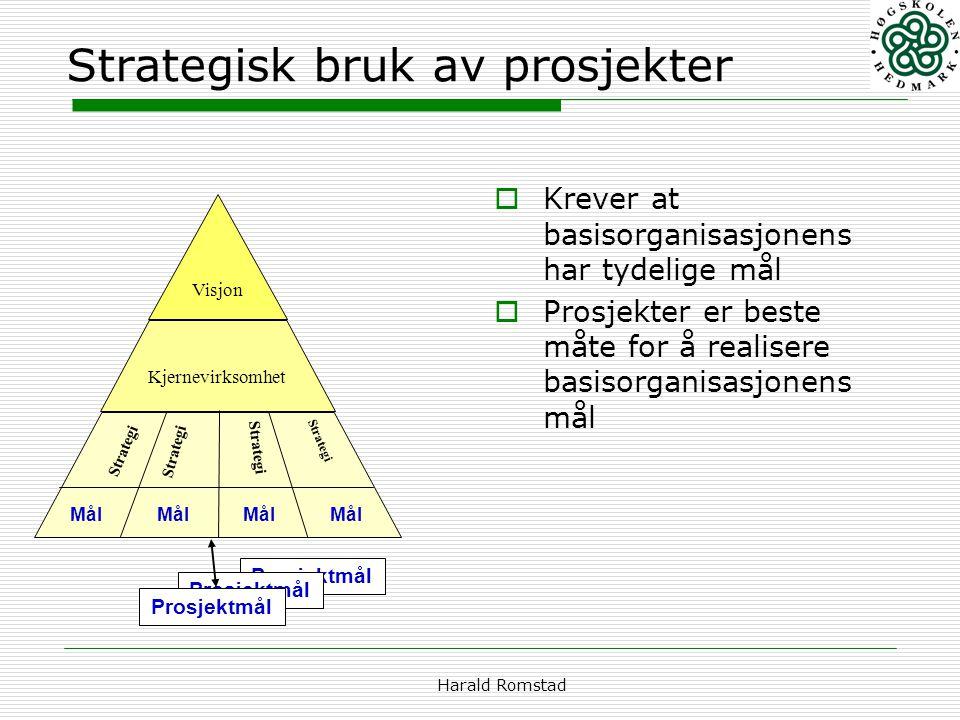 Strategisk bruk av prosjekter