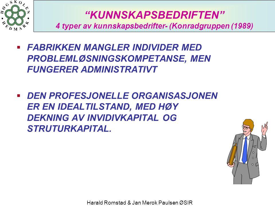 Harald Romstad & Jan Merok Paulsen ØSIR