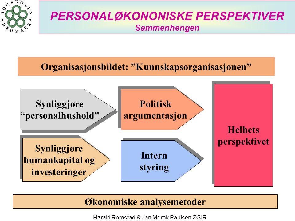 PERSONALØKONONISKE PERSPEKTIVER Sammenhengen