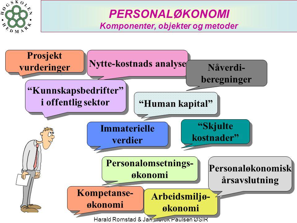 PERSONALØKONOMI Komponenter, objekter og metoder