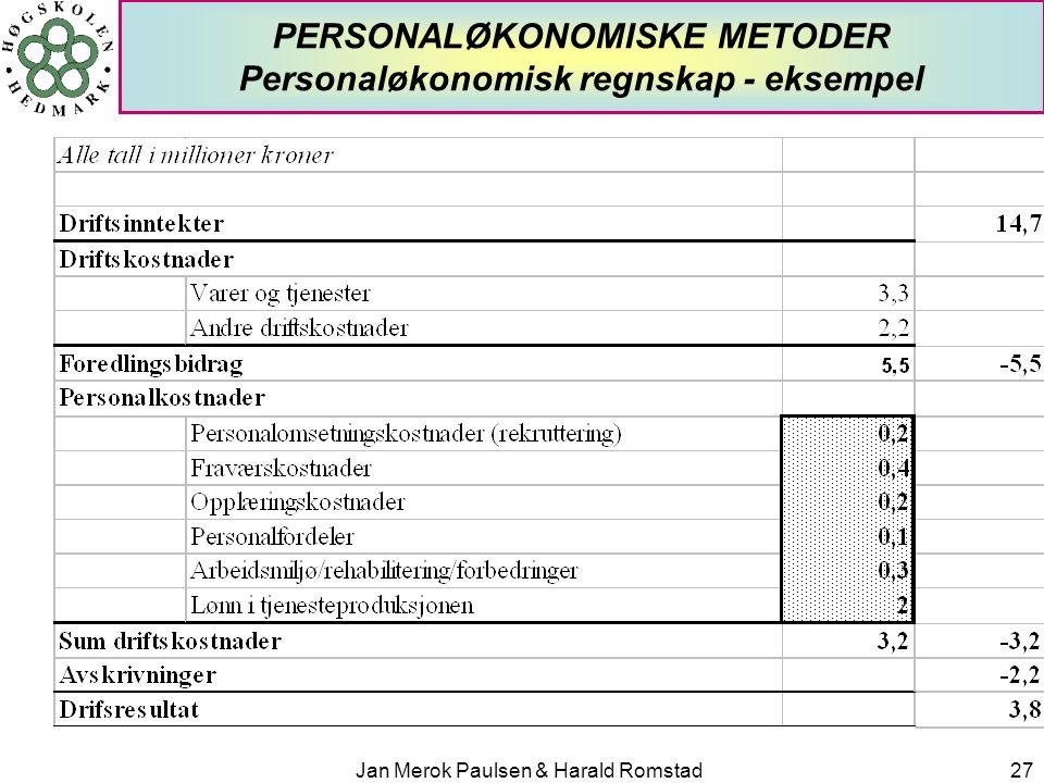 PERSONALØKONOMISKE METODER Personaløkonomisk regnskap - eksempel