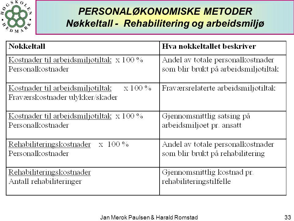 PERSONALØKONOMISKE METODER Nøkkeltall - Rehabilitering og arbeidsmiljø