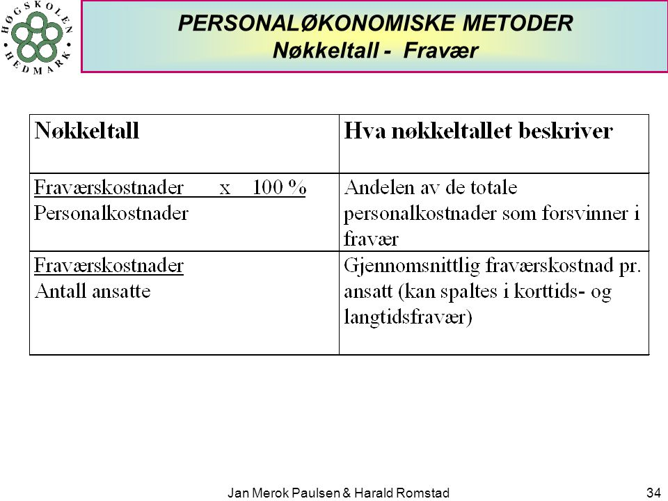 PERSONALØKONOMISKE METODER Nøkkeltall - Fravær