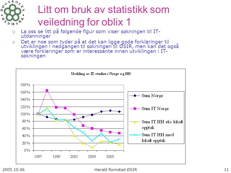 Litt om bruk av statistikk som veiledning for oblix 1