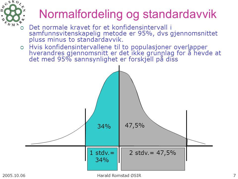 Normalfordeling og standardavvik