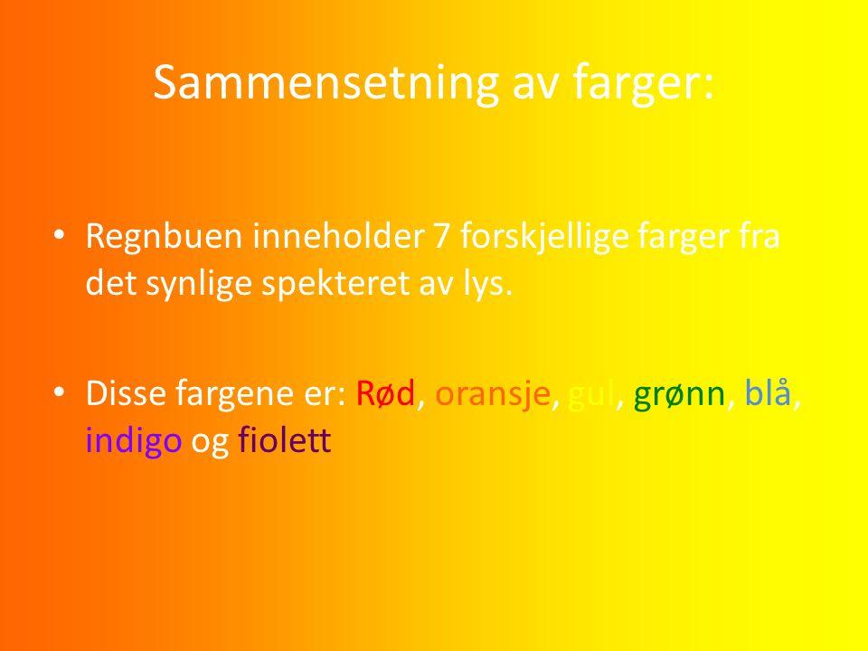Sammensetning av farger: