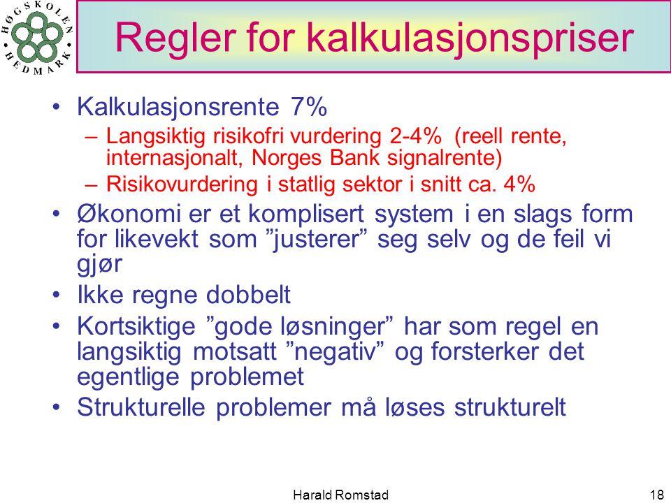 Regler for kalkulasjonspriser