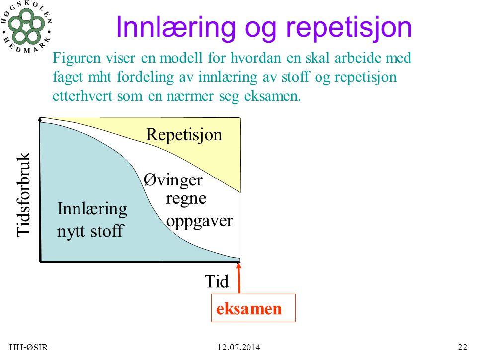 Innlæring og repetisjon